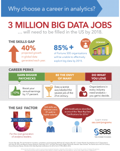 The Benefits of a Career in Analytics