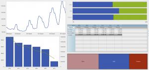 Przykłady wizualizacji w SAS Visual Analytics