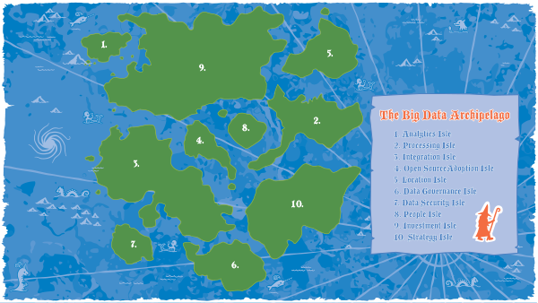 The BigData Archipelago has 10 islands.