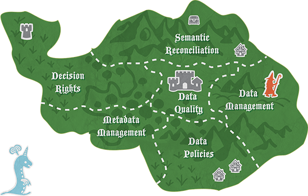 The Data Governance Isle in the Big Data Archipelago