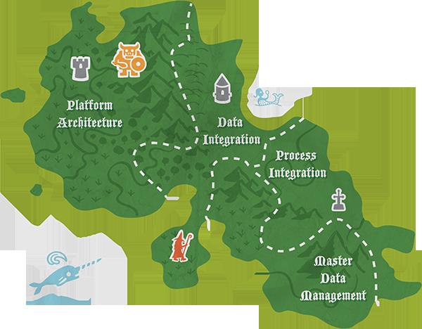 Figure 1. The Integration Isle in the Big Data Archipelago