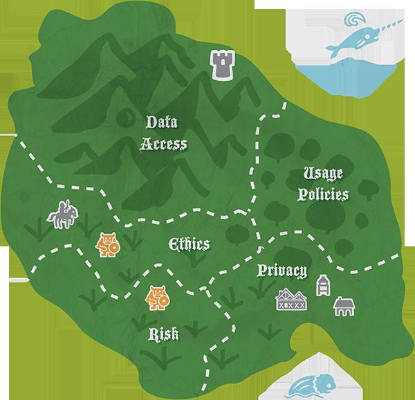 The Data Security Isle in the Big Data Archipelago