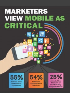 The CMO Council research reveals key ways marketers view mobile as critical.