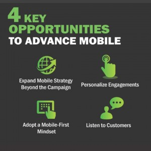 The CMO Council research reveals 4 key opportunities to advance mobile.