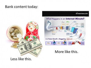 Bank Content today: Less coins and bills and more digital images.