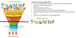 Image showing a funnel with eligible customers coming out the small end.