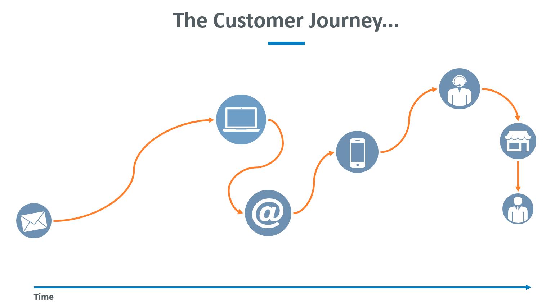 customer analytics  think outside the black box  u2013 cloud