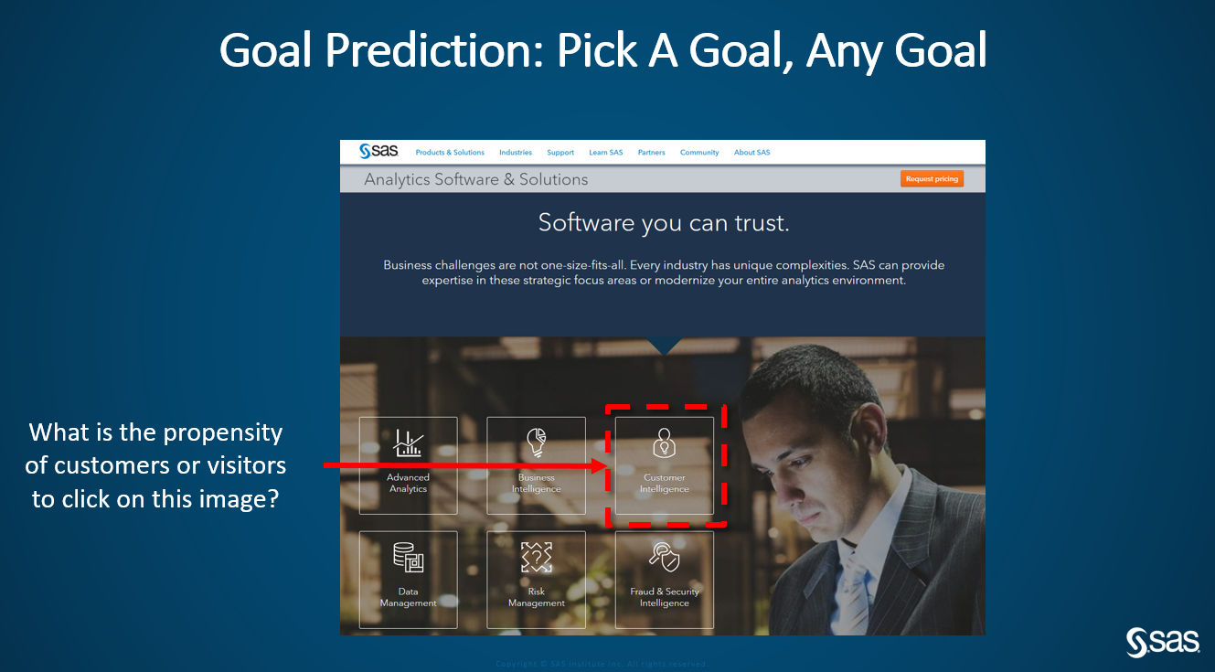 SAS Customer Intelligence 360: Goals, propensity models, and