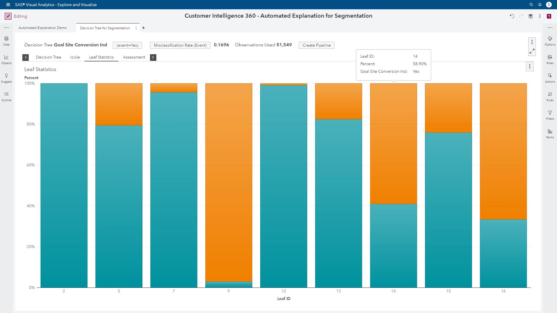 SAS Customer Intelligence 360: Automated AI, Natur    - SAS
