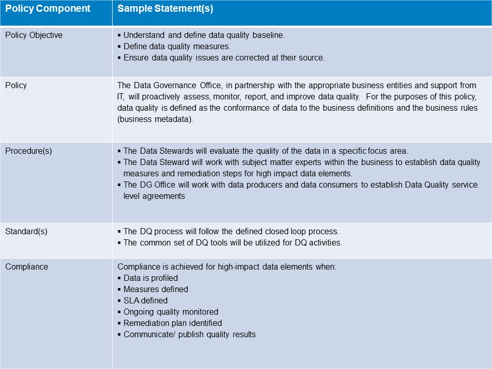data governance policy definitions