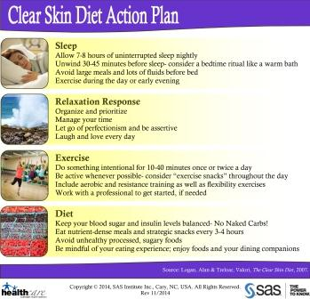 Clear Skin Diet Action Plan_compressed