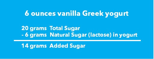 added sugar calculation