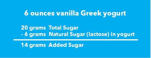 added sugar calculation