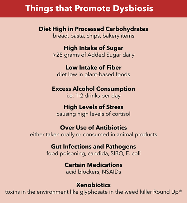 Dysbiosis_Table