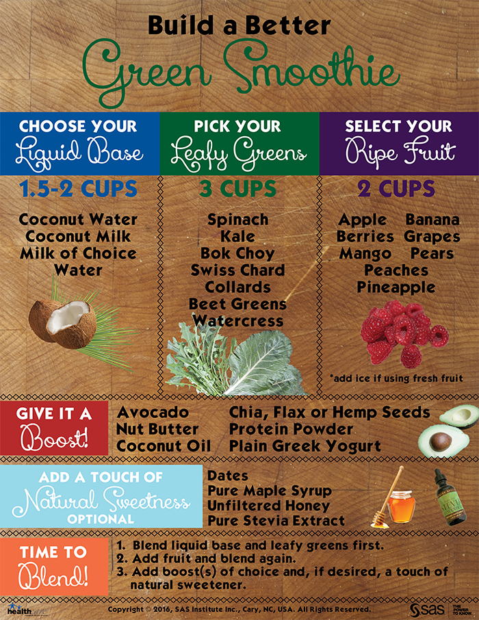 Build-Better-Green-Smoothie-