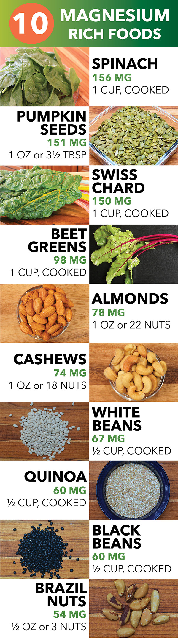 Magnesium-Sources-Infograph_SEPT2016