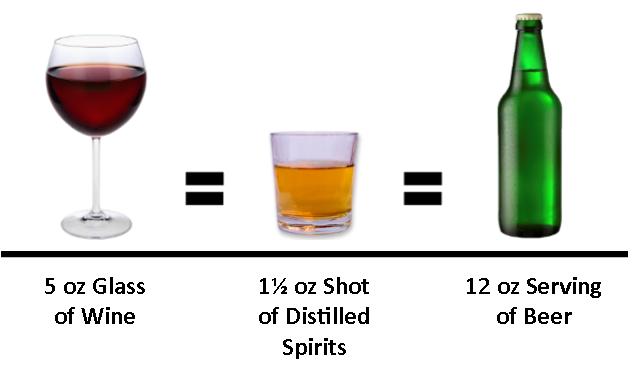 alcohol-servings