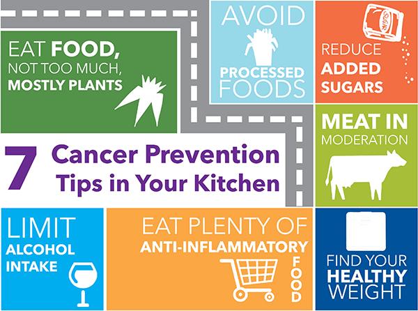 cancer-prevention-in-kitchen-tips