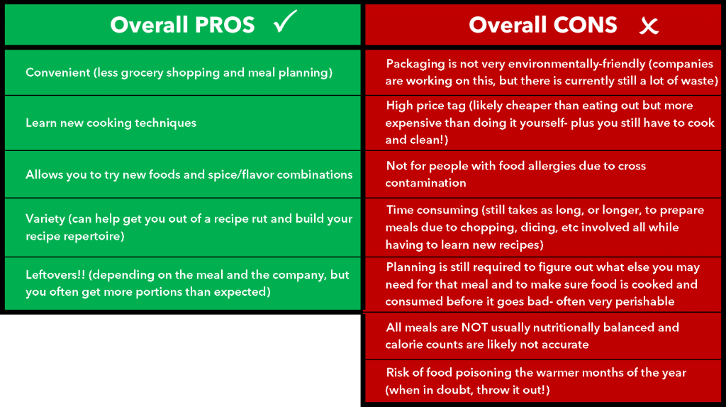 meal-delivery-pros-cons