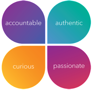 Accountable, Authentic, Passionate, Curious.