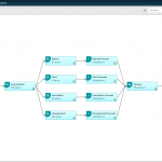 Screen shot of Forecast Server Client