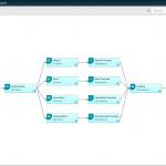 Forecast Server Client Workflow Diagram