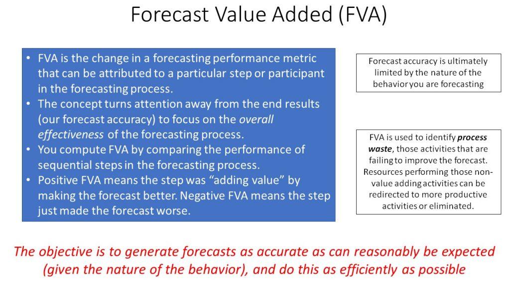 FVA Slide (1 of 2)