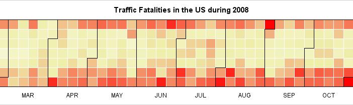 Calendar Heatmap of US Traffic Fatalities in 2008