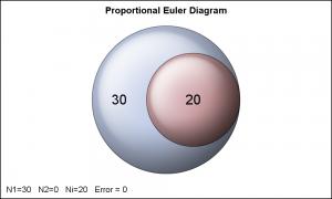 Euler_30_0_20_sheen