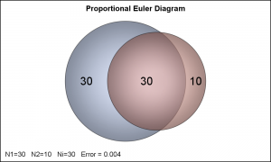 Euler_30_10_30_Press