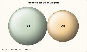 Euler_30_20_0_Sheen