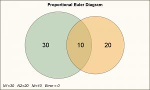 Euler_30_20_10_None
