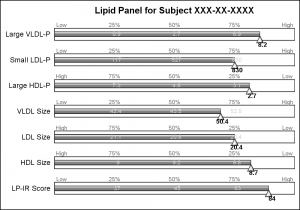 Lipid_Dashboard