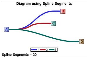 DiagramBezier