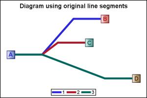 DiagramLine