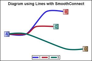 DiagramSmooth