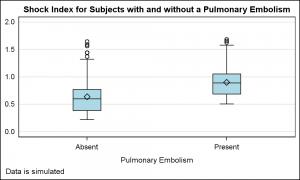 PulmonaryBox_93