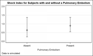 PulmonaryScatterGroup_93