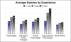 Pys_Salaries_1