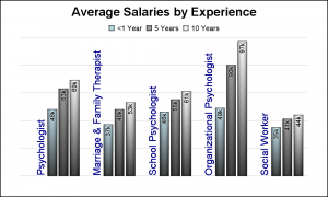 Pys_Salaries_3