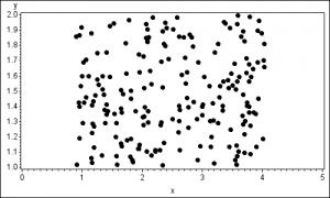 sasgraph3