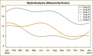AttrPriority_Analysis_Color