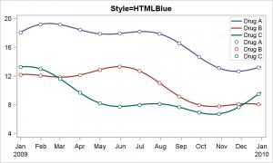 AttrPriority_HTMLBlue