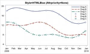 AttrPriority_HTMLBlue_None