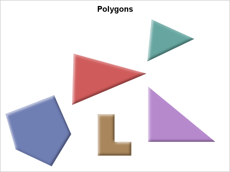 A Macro for Polygon Area and Center - Graphically Speaking