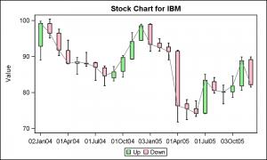 Stock Plot_Group_GTL_92