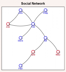 Network_Curved