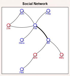 Network_Curved_Resp