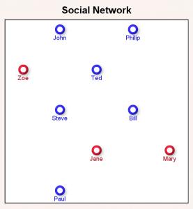 Network_Nodes_2