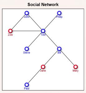 Network_Straight